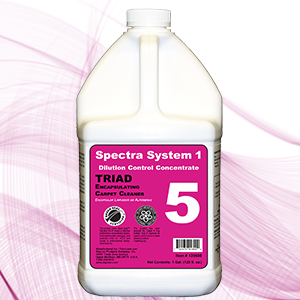 Spectra 5 New Dawn Manufacturing Company